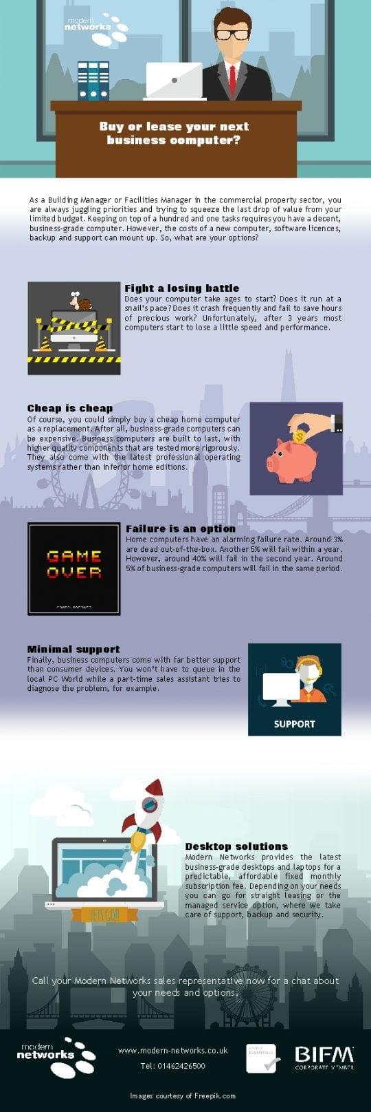 PC lease vs buy infographic