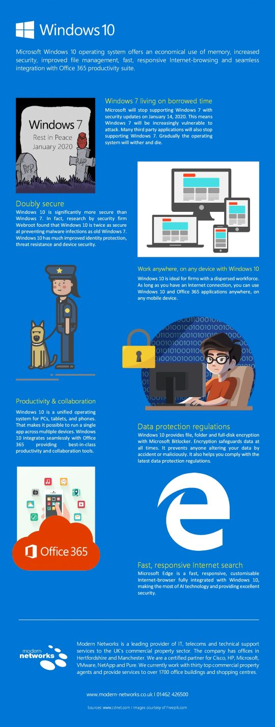 Windows 10 infographic